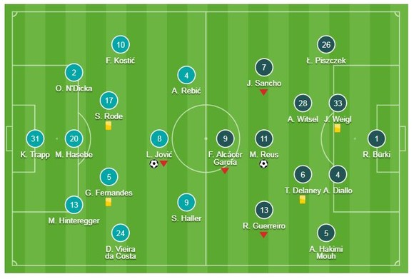 Eintracht Frankfurt - Dortmund 1-1: Marco Reus mở tỷ số, Jovic níu chân Dortmund ảnh 1
