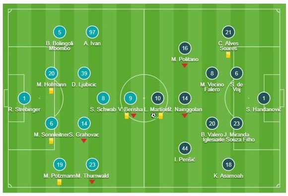 Rapid Wien - Inter Milan 0-1: Lautaro Martinez giành 3 điểm trên chấm 11m ảnh 1
