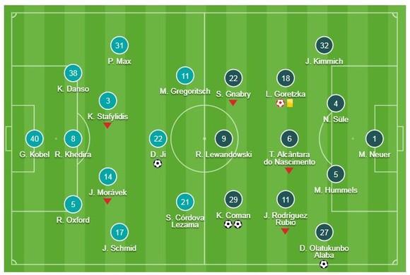 Augsburg - Bayern Munich 2-3: Kingsley Coman, David Alaba ngược dòng ấn tượng  ảnh 1
