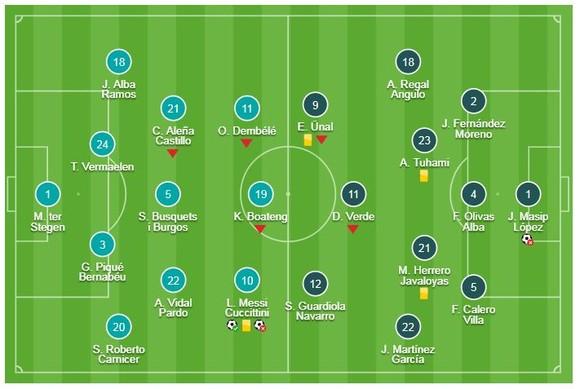Barcelona - Real Valladolid 1-0: Messi sút phạt thành công nhưng lần 2 thất bại, Barca may mắn thắng ảnh 1