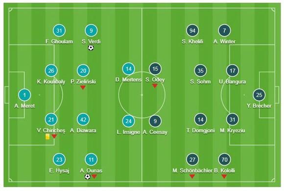 Napoli - FC Zurich 2-0 (chung cuộc 5-1): Simone Verdi, Adam Ounas lập công ảnh 1