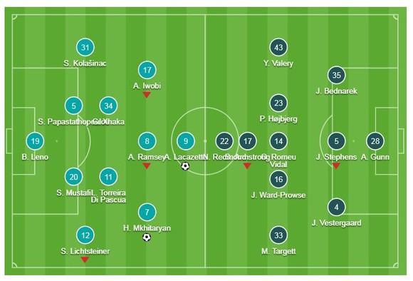 Arsenal - Southampton 2-0: Lacazette, Mkhitaryan lập công, HLV Emery vào lại tốp 4 ảnh 1
