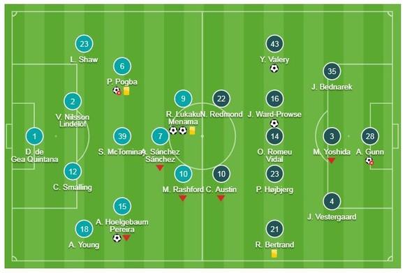 Man United - Southampton 3-2: Pereira ghi siêu phẩm, Lukaku lập cú đúp, HLV Solskjaer về lại tốp 4 ảnh 1