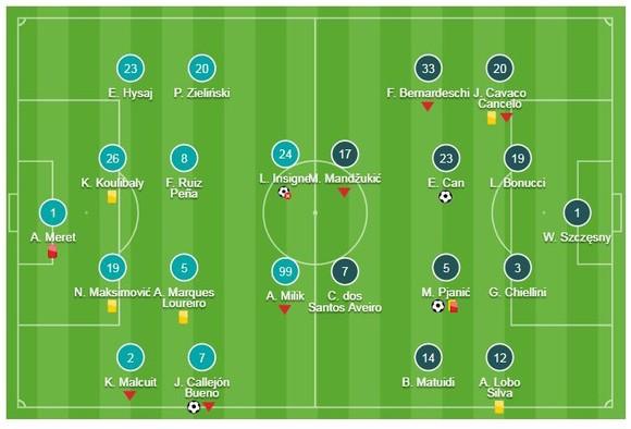 Napoli - Juventus 1-2: Pjanic, Emre Can ghi bàn, Juve bất bại, trọng tài Rocchi rút 2 thẻ đỏ ảnh 1