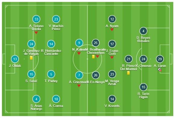Atletico Madrid - Leganes 1-0: Saul Niguez kịp đá bồi, HLV Diego Simeone rút ngắn cách biệt ảnh 1