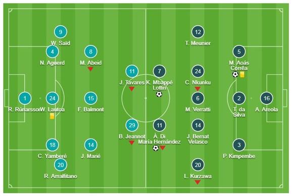Dijon - PSG 0-4: Marquinhos, Mbappe, Di Maria, Choupo-Moting giúp HLV Thomas Tuchel sớm đăng quang ảnh 1