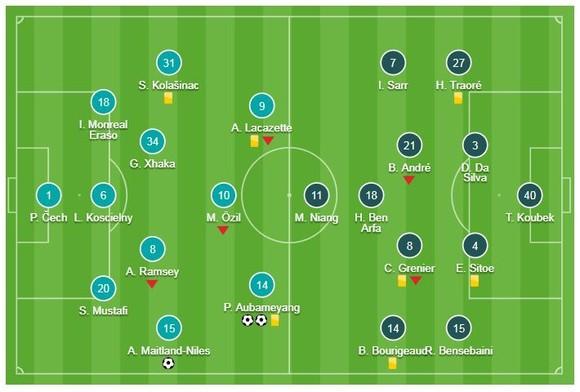 Arsenal - Rennes 3-0 (chung cuộc 4-3): Aubameyang lập cú đúp, Ainsley Maitland-Niles ngược dòng ảnh 1