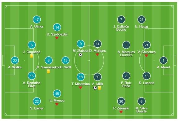 Salzburg - Napoli 3-1 (chung cuộc 3-4): Dabour, Gulbrandsen, Leitgeb ghi bàn nhưng vẫn bị loại ảnh 1