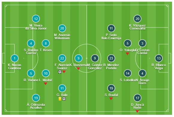 Real Madrid - Celta Vigo 2-0: Isco, Gareth Bale mừng HLV Zidane tái xuất ảnh 1