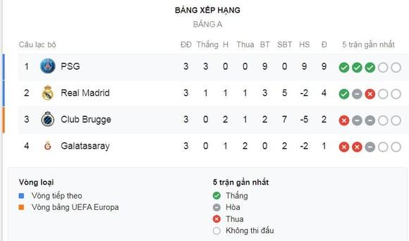 Galatasaray - Real Madrid 0-1: Eden Hazard kiến tạo, Kroos may mắn ghi bàn ảnh 1