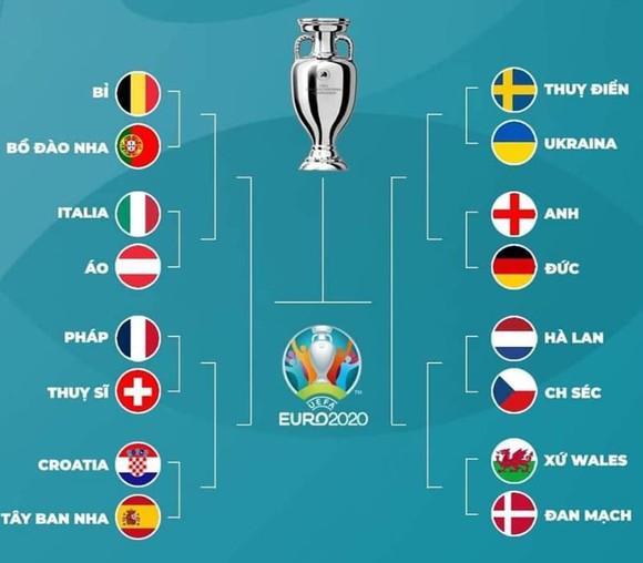 Bồ Đào Nha - Pháp 2-2: Ngôi sao Ronaldo, Benzema đua tài lập cú đúp, Mbappe mờ nhạt, Bồ Đào Nha gặp Bỉ, Pháp gặp Thụy Sĩ ảnh 2