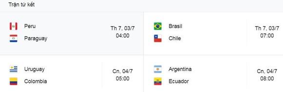 Uruguay - Paraguay 1-0: Edinson Cavani ghi bàn từ chấm penalty, soán ngôi nhì bảng Paraguay, Uruguay gặp Colombia ở tứ kết Copa America ảnh 2