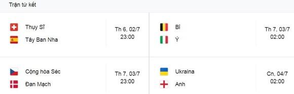 Thụy Điển - Ukraine 1-2: Zinchenko mở bàn, Forsberg gỡ hòa, Danielson nhận thẻ đỏ, Dovbyk giành vé gặp tuyển Anh ở tứ kết EURO ảnh 1