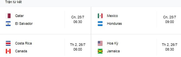 Suriname - Guadeloupe 2-1: Gleofilo Vlijter khai bàn, Matthias Phaeton gỡ hòa nhưng Nigel Hasselbaink chốt hạ chiến thắng, Kelly Irep, Quentin Annett nhận thẻ đỏ ảnh 2