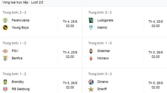 Young Boys - Ferencvaros 3-2: Kịch tính, Franck Boli lập cú đúp, Meschak, Sierro, Garcia thắng ngược dòng, Hefti nhận thẻ đỏ ảnh 1