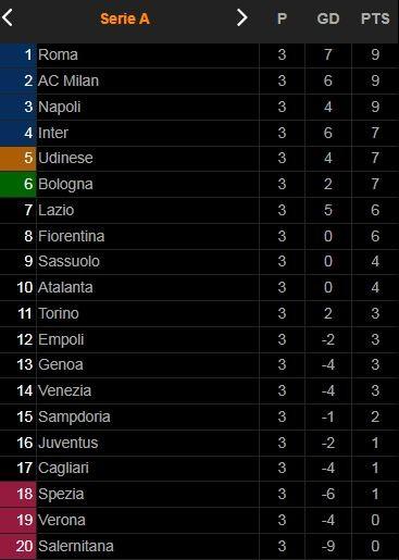 Bologna vs Verona 1-0: Marko Arnautovic mớm bóng, Mattias Svanberg tung cú sút căng ghi bàn duy nhất ảnh 1