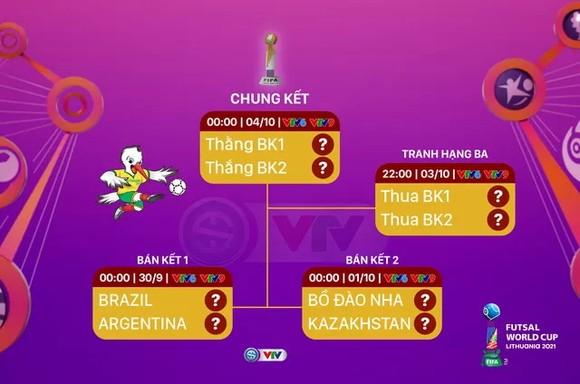 Tây Ban Nha vs Bồ Đào Nha 2-2 (chung cuộc 2-4): Adolfo, Adri Martinez dẫn trước, Jose Raya phản lưới nhà, Ricardinho, Zicky, Pany giành vé bán kết World Cup Futsal 2021 ảnh 1
