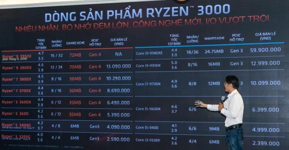 AMD giới thiệu nhiều dòng sản phẩm card đồ họa mới tại thi trường Việt Nam ảnh 4