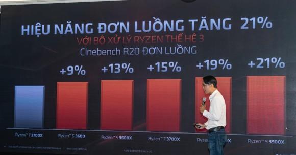 AMD giới thiệu nhiều dòng sản phẩm card đồ họa mới tại thi trường Việt Nam ảnh 3