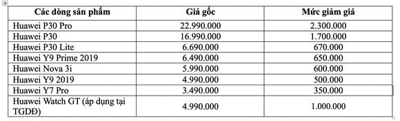 Huawei giảm giá hàng loạt sản phẩm ảnh 1