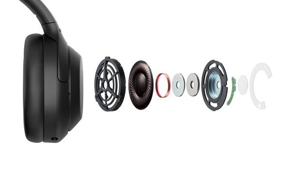 Sony chính thức giới thiệu mẫu tai nghe choàng tai chống ồn WH-1000XM4 ảnh 3
