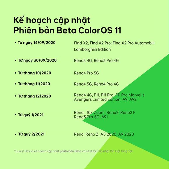 ColorOS 11 của OPPO mang lại những giá trị gì cho người dùng? ảnh 2