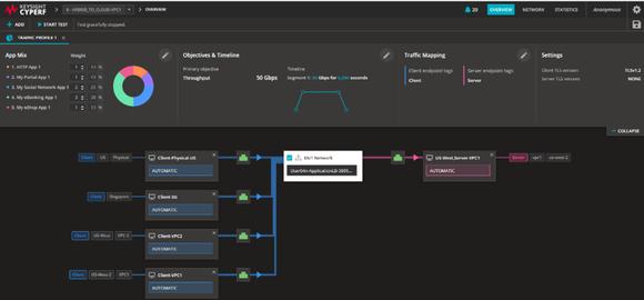 Keysight Technologies công bố phần mềm đo kiểm hiệu năng và khả năng bảo mật của hệ thống mạng ảnh 1
