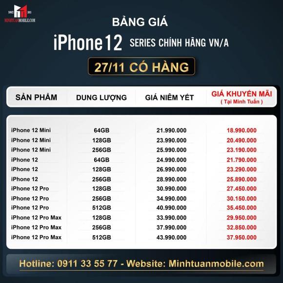 Người dùng quan tâm như thế nào đến thị trường iPhone 12 chính hãng? ảnh 2