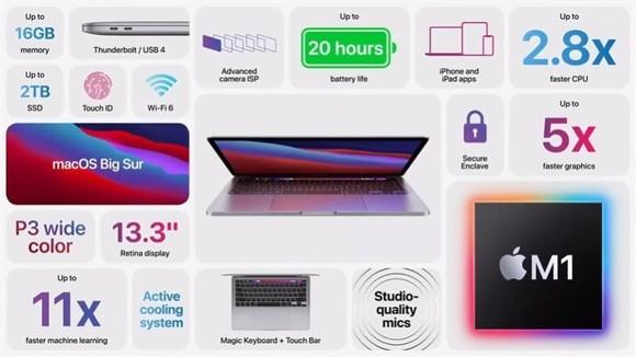 MacBook chip M1 chính hãng được người dùng săn đón ảnh 4