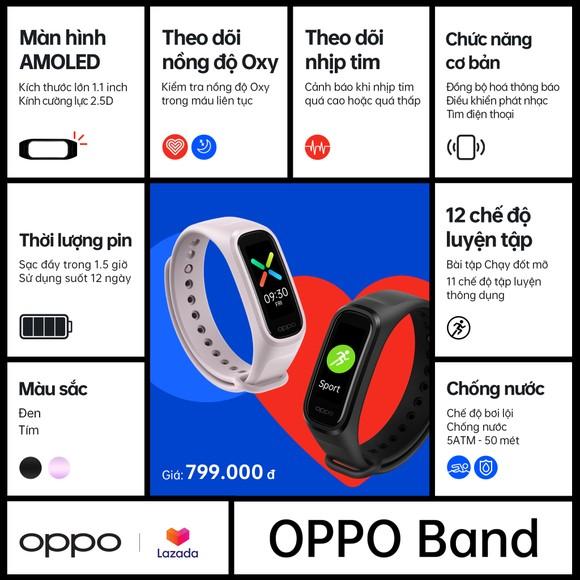 OPPO Band chính thức ra mắt, giá ngày mở bán chỉ 599.000 đồng ảnh 5