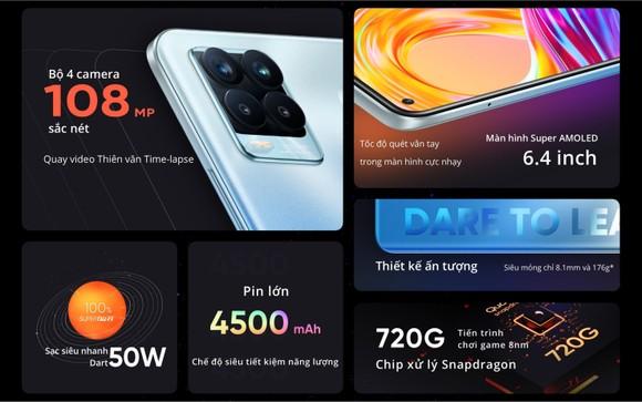 realme 8 và realme 8 Pro được bán ra tại Việt Nam  ảnh 5