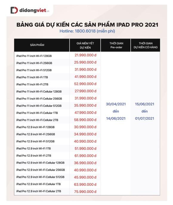 iPad Pro 2021, iMac, Apple TV và AirTag sẽ có giá bao nhiêu khi về Việt Nam? ảnh 2