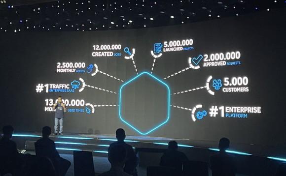 FPT bắt tay Base.vn tăng tốc chuyển đổi số cho doanh nghiệp vừa và nhỏ ảnh 3