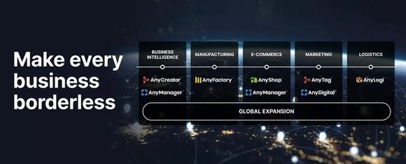 AnyMind Group ra mắt nền tảng quản lý AnyLogi  ảnh 1