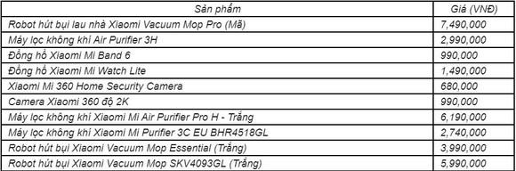 Xiaomi ra mắt sản phẩm mới trong hệ sinh thái AIoT ảnh 3