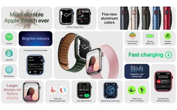 Apple chính thức ra Phone 13 series và hàng loạt sản phẩm khác ảnh 8