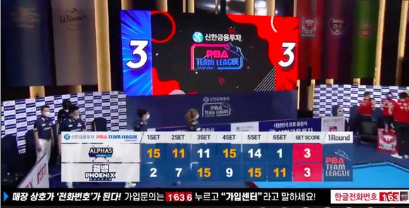 """Mã Minh Cẩm đánh rơi chiến thắng trước """"thiên tài"""" Caudron ở giải Billiards PBA Hàn Quốc ảnh 3"""