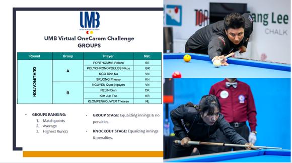 Ngô Đình Nại, Nguyễn Quốc Nguyện thi đấu online với 2 người đẹp Billiards thế giới ảnh 1