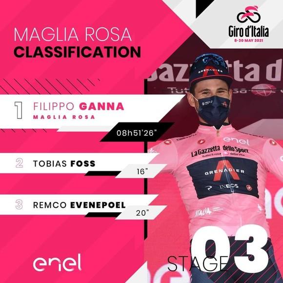 Giải xe đạp Giro d'Italia: Taco van der Hoorn có chiến thắng đầu tiên ở Grand Tour ảnh 3