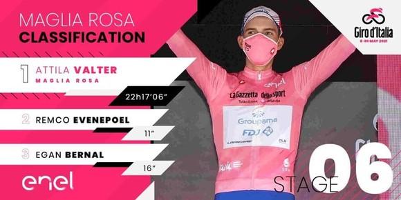 Áo hồng giải xe đạp Giro d'Italia tiếp tục đổi chủ ảnh 3