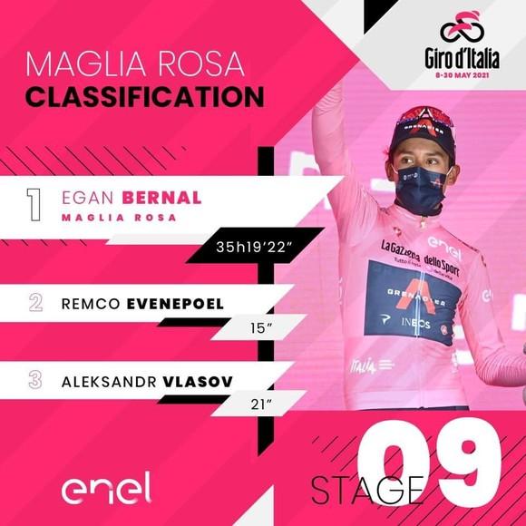 Cựu áo vàng Tour de France Egan Bernal lần đầu thắng chặng ở Grand Tour  ảnh 3