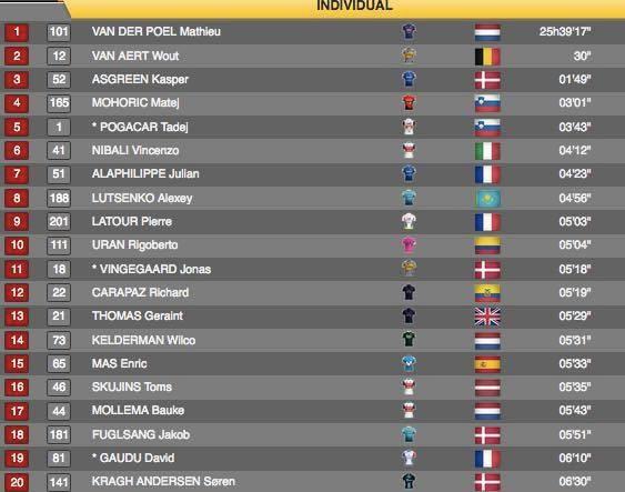 """""""Thần núi"""" Matej Mohoric toả sáng thắng chặng 7 Tour de France ảnh 4"""