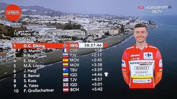 Primoz Roglic mất áo đỏ sau chặng đua đầy kịch tính ảnh 5