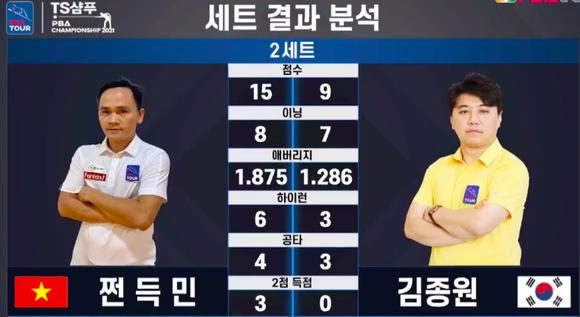 Mã Minh Cẩm và Phương Linh cùng thắng bằng lượt Penalty định mệnh ảnh 4