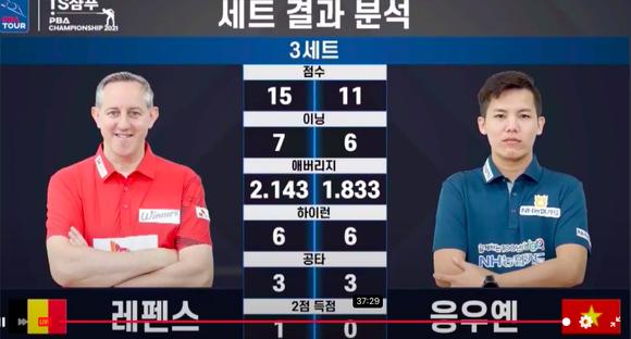 """Chiến thắng ngoạn mục của """"tay súng trẻ"""" Phương Linh ở giải Billiards PBA Hàn Quốc có tiền thưởng khủng  ảnh 1"""