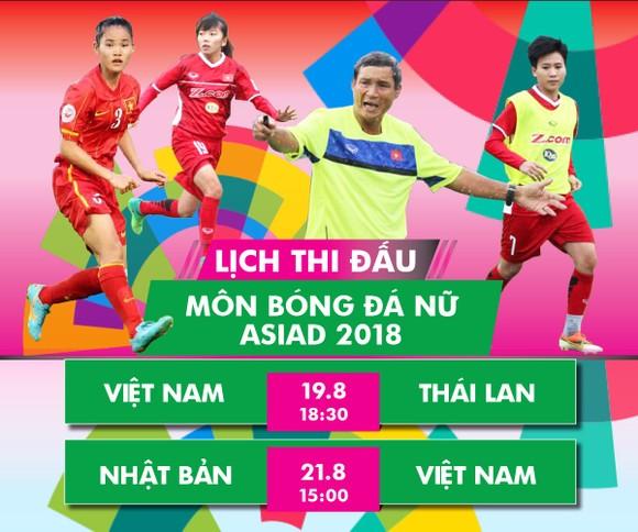 Lịch thi đấu của đội tuyển nữ Việt Nam tại Asiad 2018