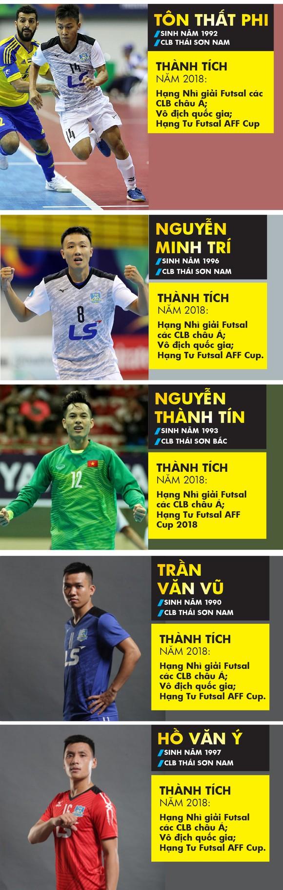 Những cầu thủ nào là ứng viên giải Quả bóng vàng futsal 2018? ảnh 2