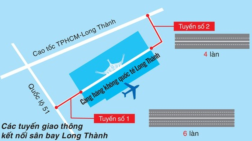 First phase of Long Thanh International Airport started work  ảnh 2
