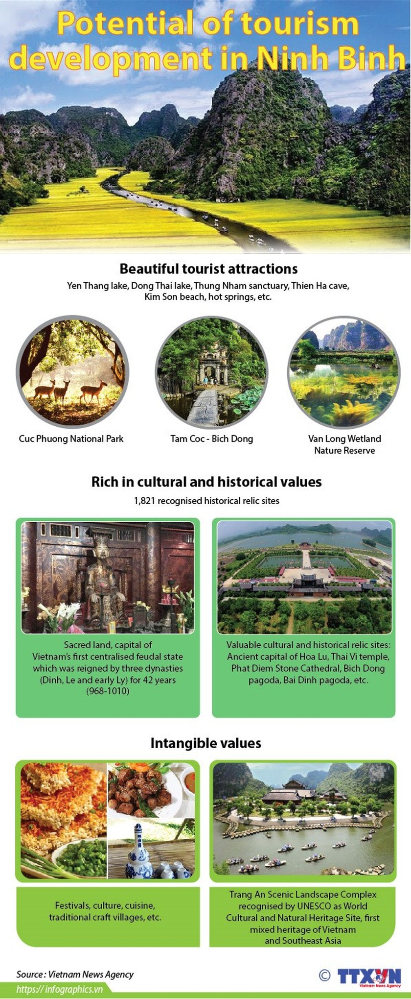 Potential of tourism development in Ninh Binh ảnh 1
