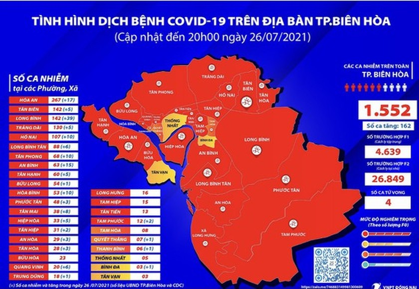 Bien Hoa City records over 1,500 cases of Covid-19 ảnh 1